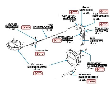 Система охлаждения ИУП-Ф-45-06.000