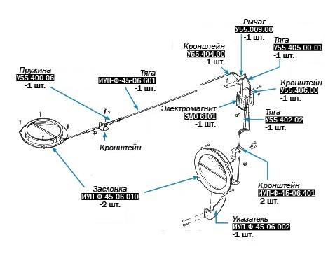 Система вентиляции и воздухообмена